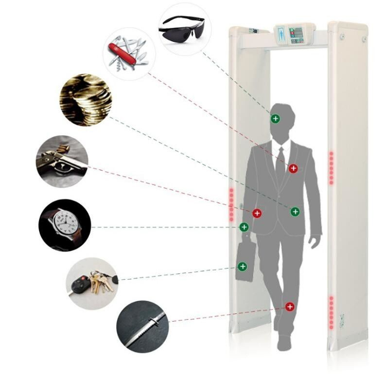 Easy Assembly Body Scanner Metal Detector , Walk Through Scanner 33 Detection Zones